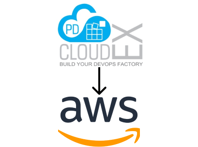 PDCloudEX on AWS